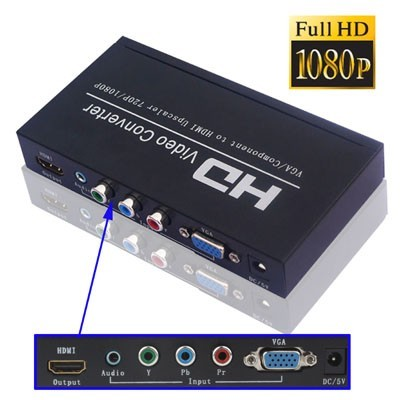 HDMI Omformere